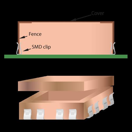Clip-on PCB-suojatölkit kannella